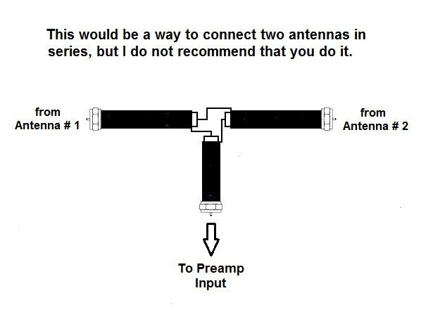 Combining tv antennas - TV Fool
