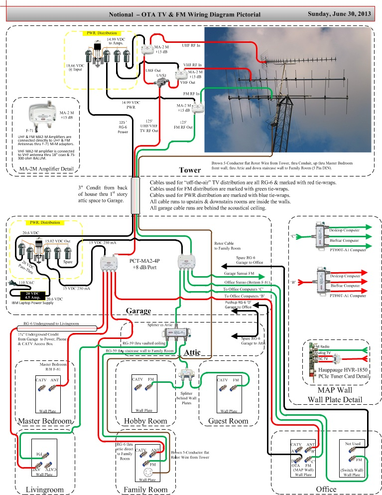 antenna rotor wiring diagram antenna wiring diagrams collections tv antenna rotor wiring diagram wiring diagrams and schematics